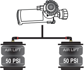 WirelessONE Single Path Compressor System